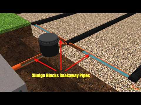 How To Build A Soakaway Youtube