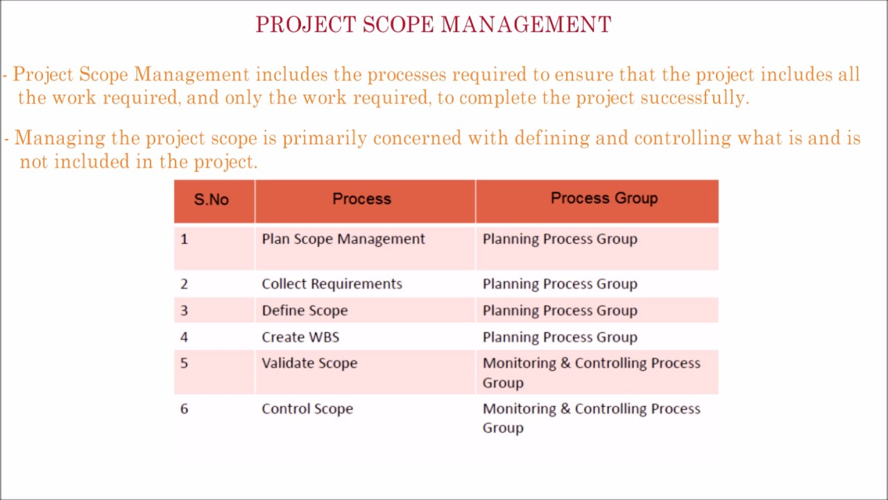 PMP What Is Scope Management Plan What Is Requirements - What is requirements management
