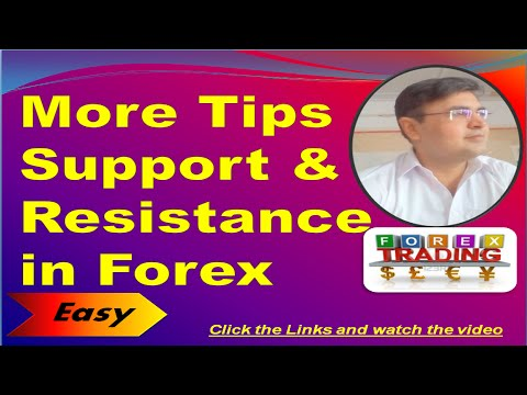 More Tips about Support and Resistance, Forex Trading Training / Course in Urdu / Hindi