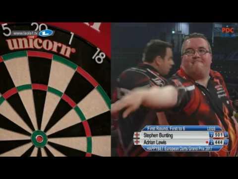 European Darts Grand Prix