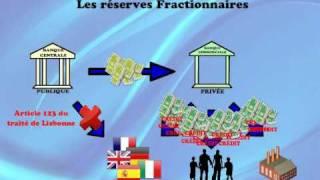Comprendre la dette publique (en quelques minutes)