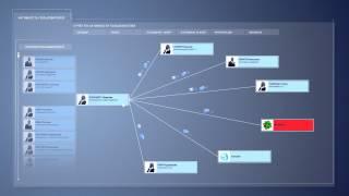 видео Kaspersky Endpoint Security для бизнеса – СТАНДАРТНЫЙ