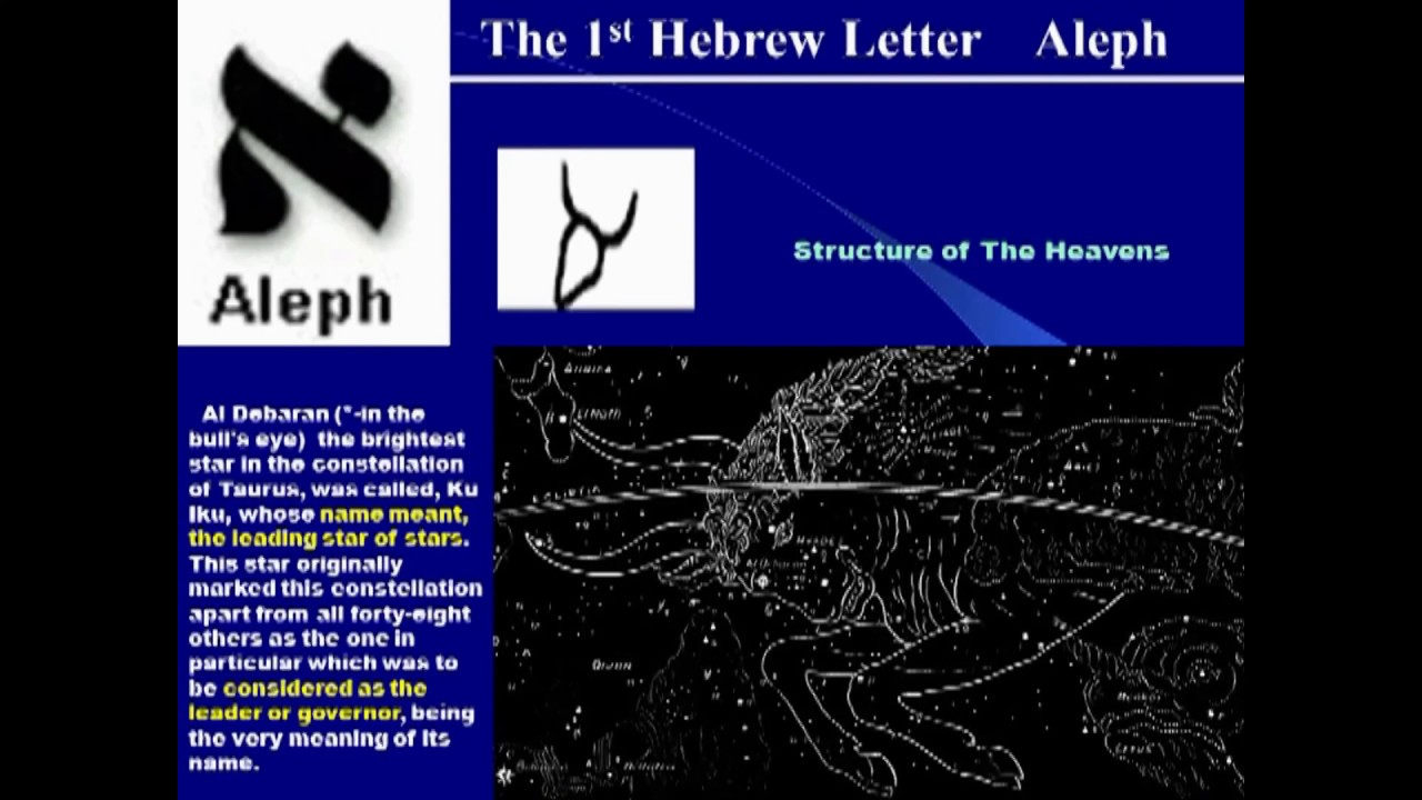 Hebrew Letter Aleph and Biblical Connections to John's Writings and Constellations - YouTube