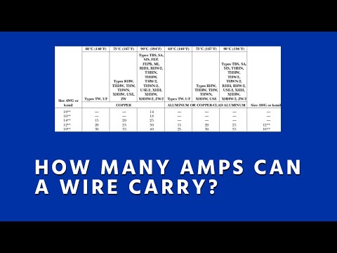 How Many Amps Can a Wire Carry? Conductor Ampacity Basics