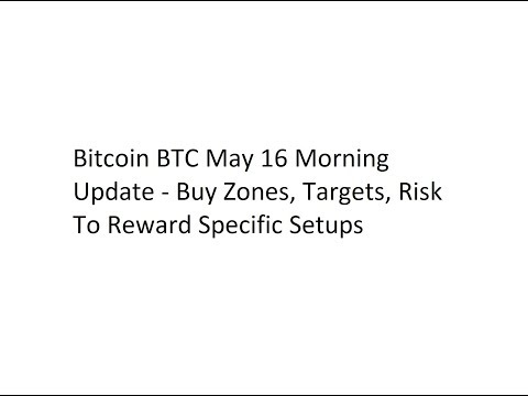 Bitcoin BTC May 16 Morning Update - Buy Zones, Targets, Risk To Reward Specific Setups