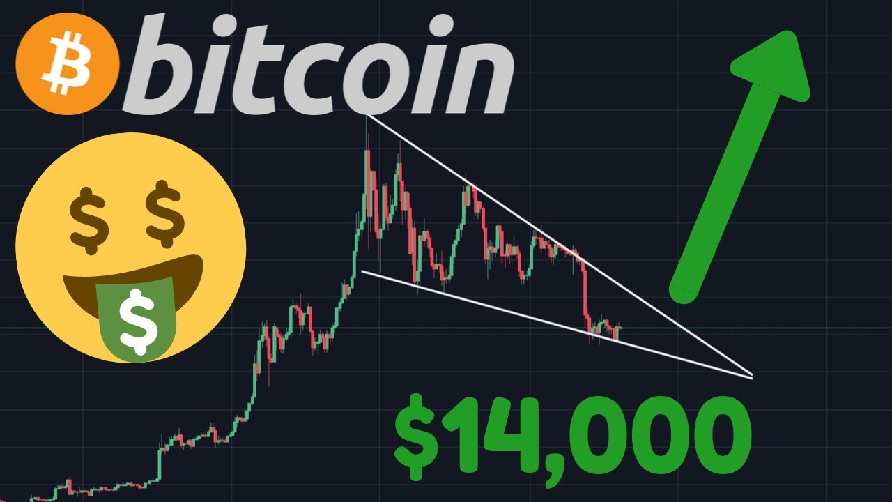 BITCOIN $14,000 BREAKOUT COMING?!!! | Altcoin Season?