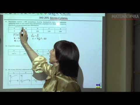 Розв'язок задач ЗНО 2015. Математика. Базовий рівень