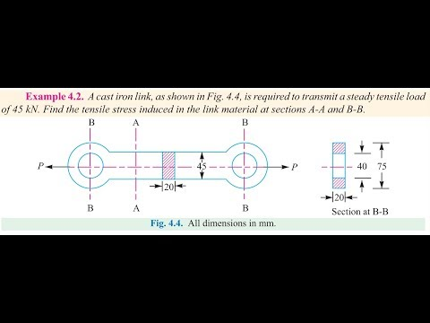 Creo 3 0 Cast iron link analysis compare with theoritical calculation tutorial1