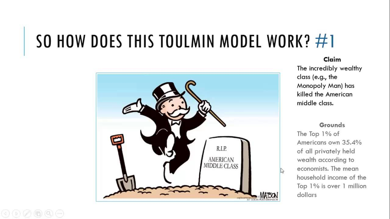 the toulmin model explained - Toulmin Analysis Essay Example