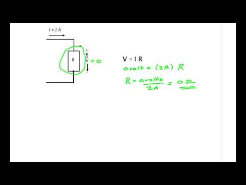 Short Circuit and Open Circuit