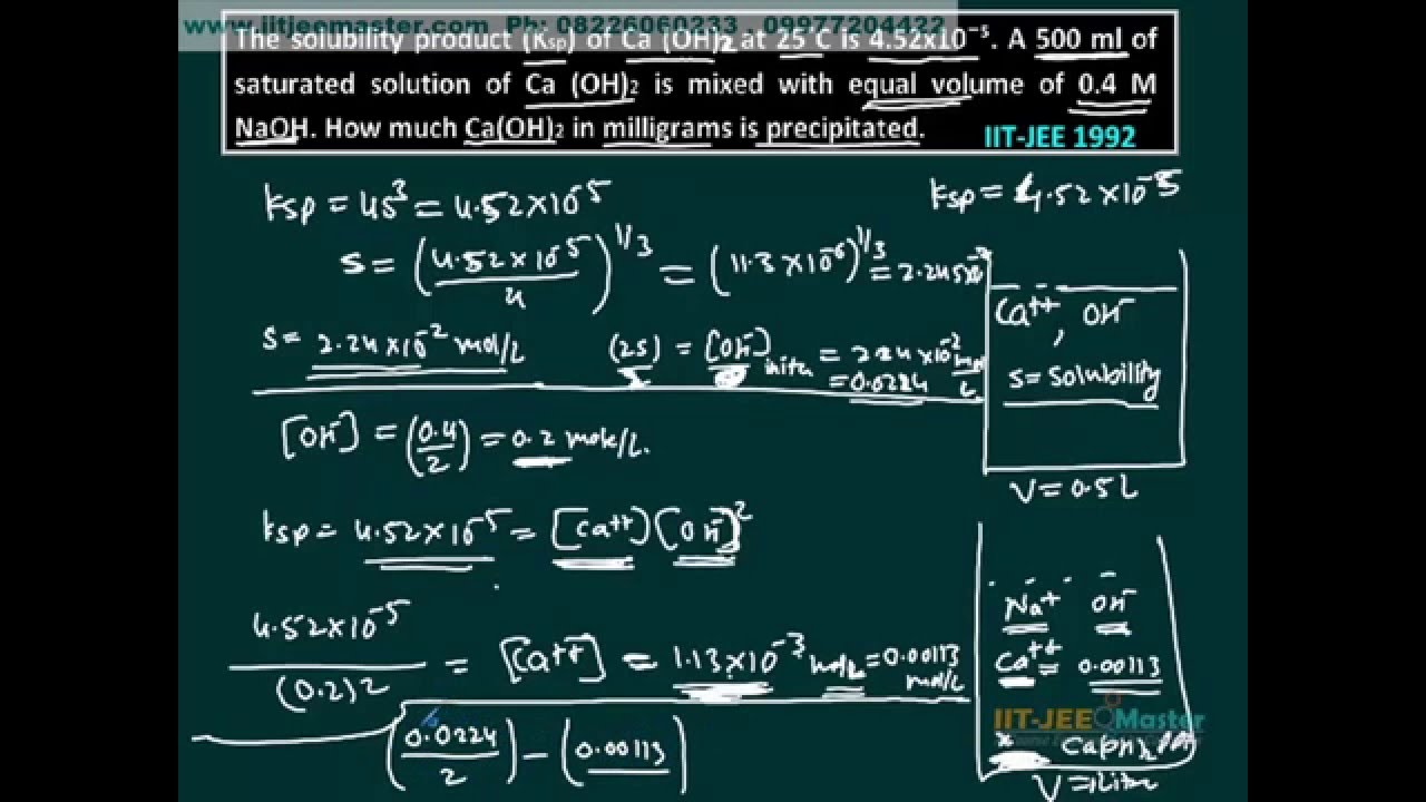 iit jee chemistry lectures ionic equilibrium online classes iit jee chemistry lectures ionic equilibrium online classes
