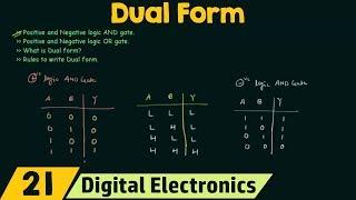 Lec 21: Dual Form