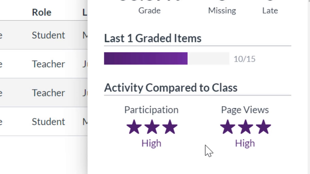 Canvas Features That Support Academic Integrity