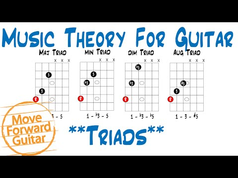 Music Theory for Guitar - Triads - Major, Minor, Diminished, Augmented