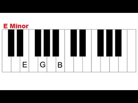How To Play E Minor Em E Min Chord On Piano And Keyboard Youtube