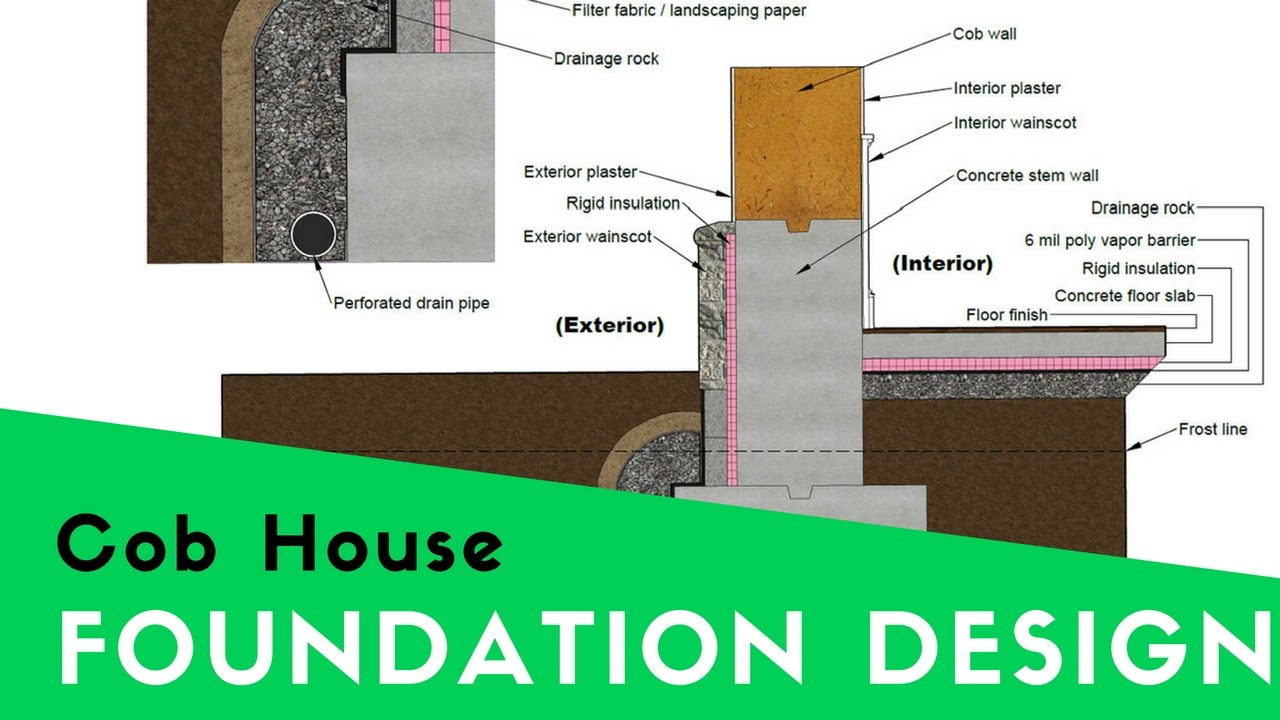 Cob house foundations designing a modern cob home youtube cob house foundations designing a modern cob home fandeluxe Gallery