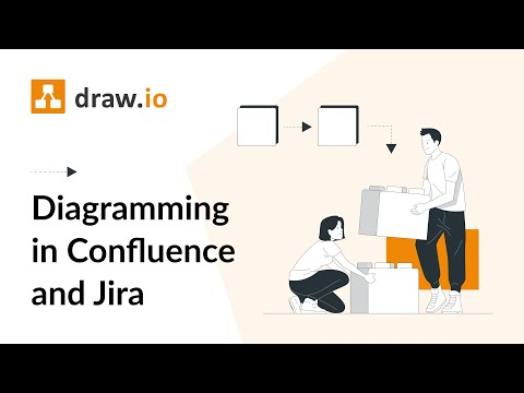 See what's possible with draw.io diagrams in Atlassian Confluence and Jira