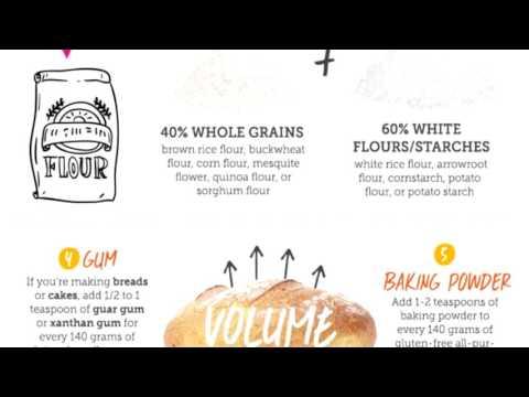9 tips for gluten free baking