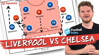 Liverpool vs Chelsea European Super Cup Squawka Tactics