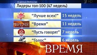 Из десяти самых популярных у зрителя программ девять вышли на Первом канале.