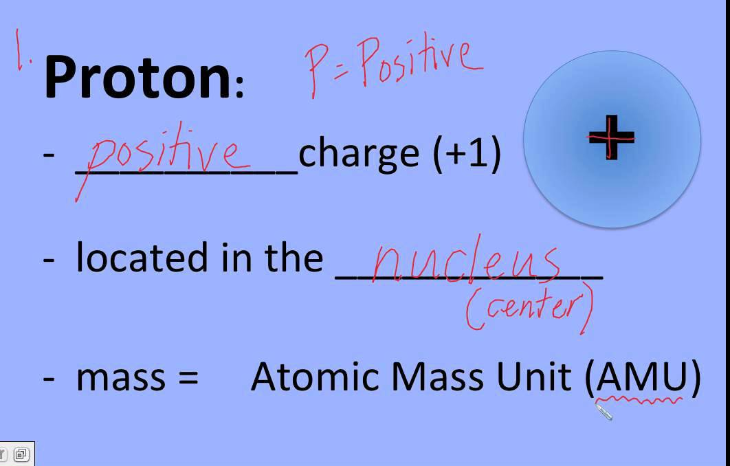 Parts of an Atom #1 - YouTube