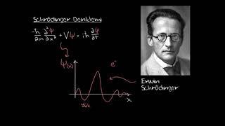 Kuantum Dalga Fonksiyonu (Fen Bilimleri)(Fizik)