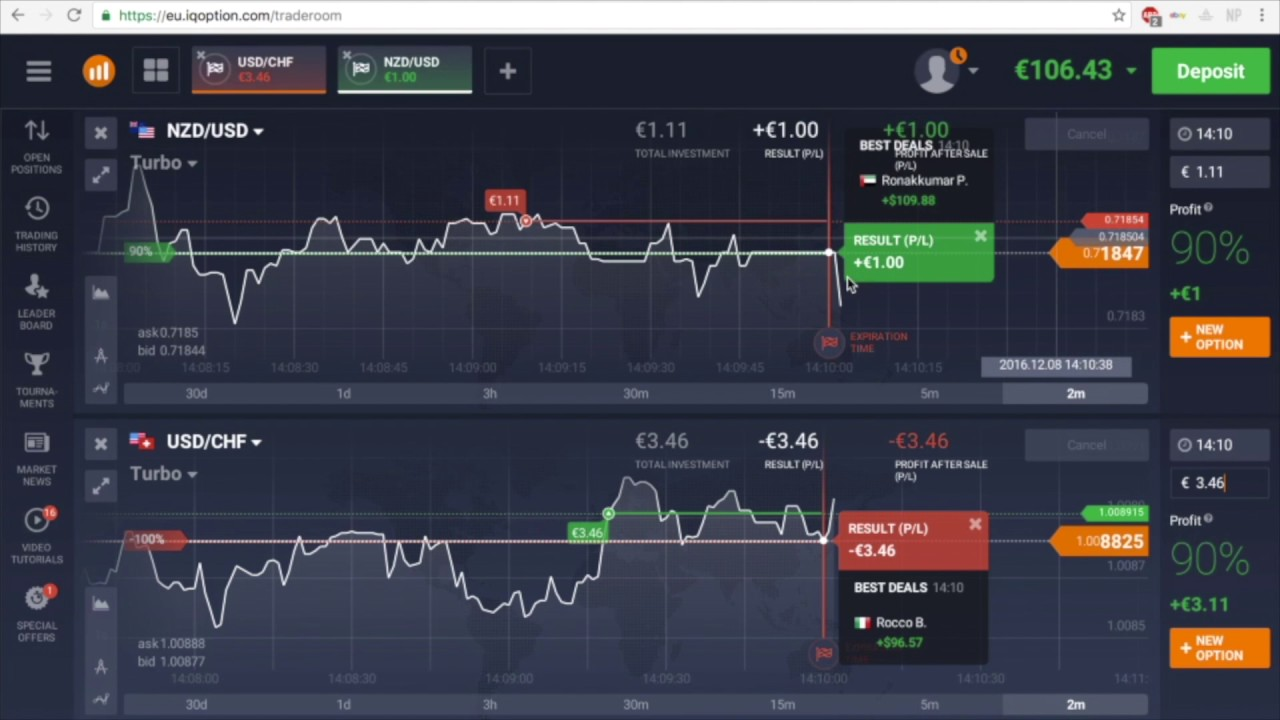 Review: IQOption, binary options