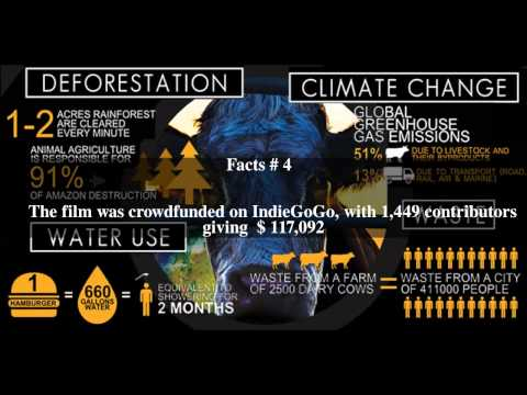 """On Some Cowspiracy """"Facts"""""""