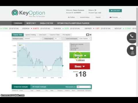 Лучший сайт для торговли бинарными опционами