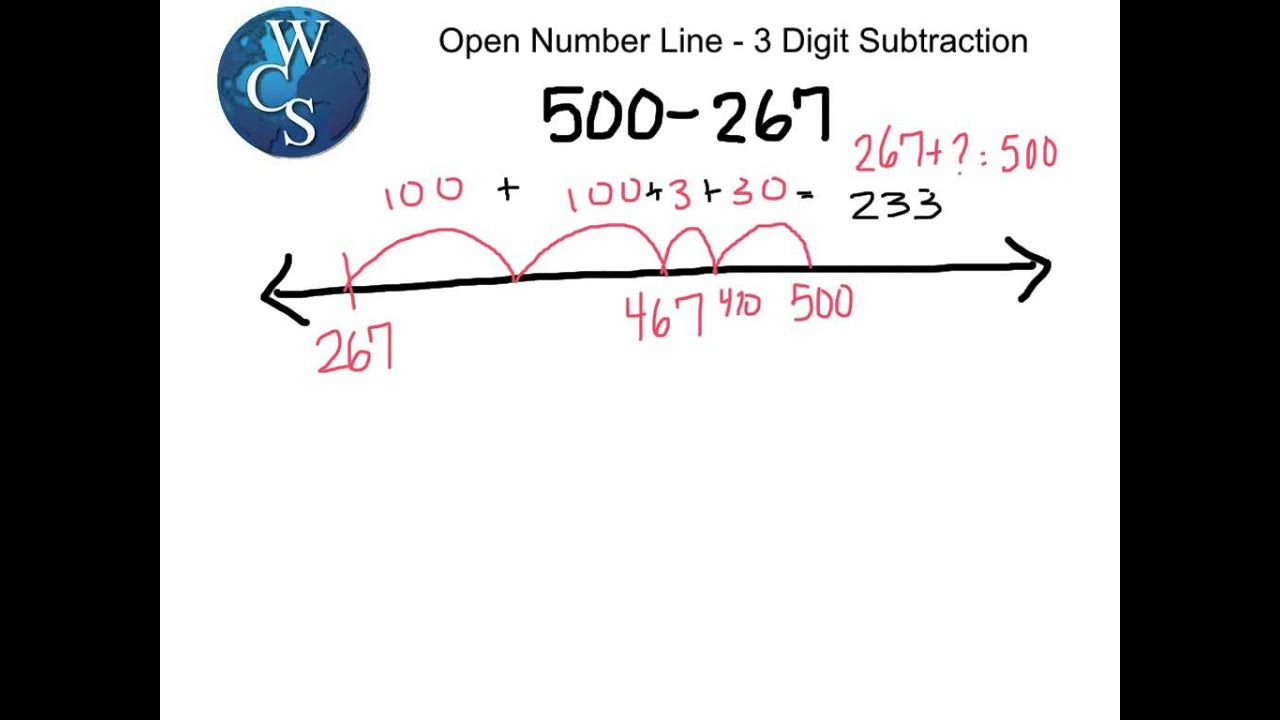 Open Number Line 3 Digit Subtraction Youtube