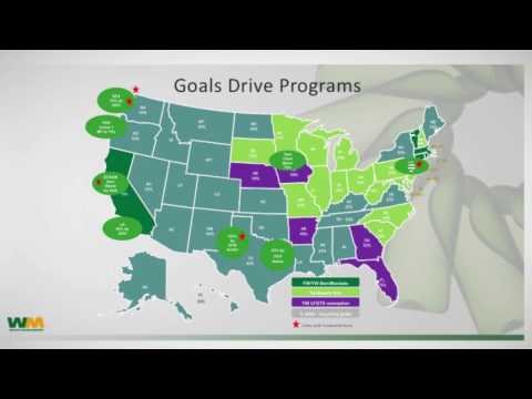 Emissions Impact of Recycling and Evolving Goals (Full Video)