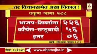 Prediction Of Maharshtra Vidhan Sabha Election