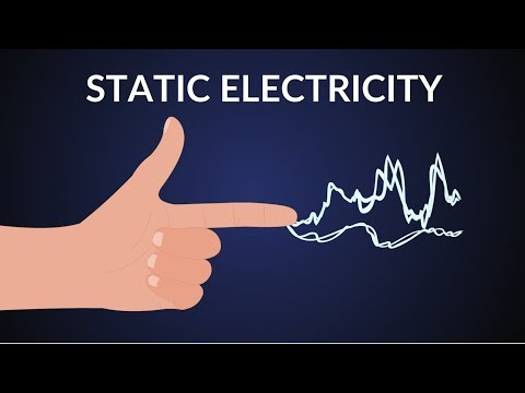 Static Electricity | How it is Produced | Video for Kids