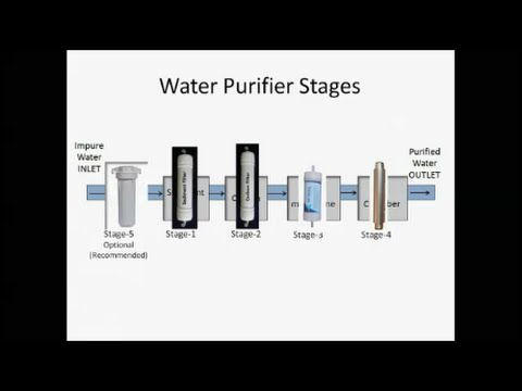 Adding Pre Filter To Water Purifier 5th Stage To Our Homemade