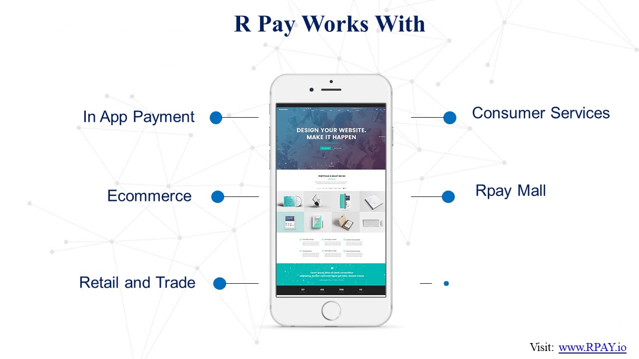 R Pay – Pay through crypto – Rpay Pre-ICO Token Sale is Live Participate  now and get 30% discounts