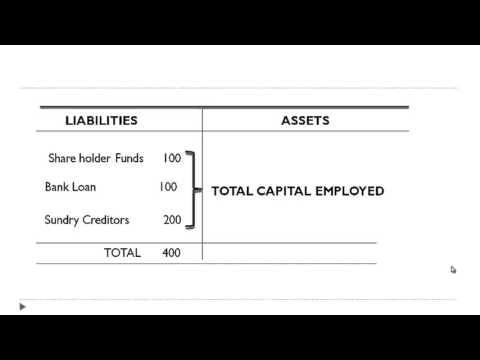 Capital Structure Ratio (Equity Ratio) - Financial Management - Ratio Analysis