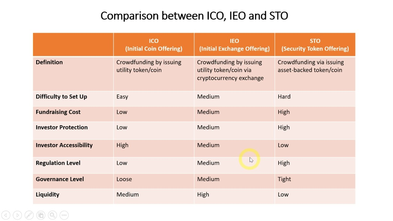 sto cryptocurrency exchange