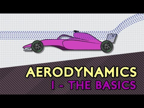 F1 Aerodynamics - 1: The Basics