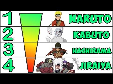 Explicación : El Modo Ermitaño mas poderoso - Naruto Shippuden