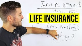 Term Vs. Whole Life Insurance (Life Insurance Explained)