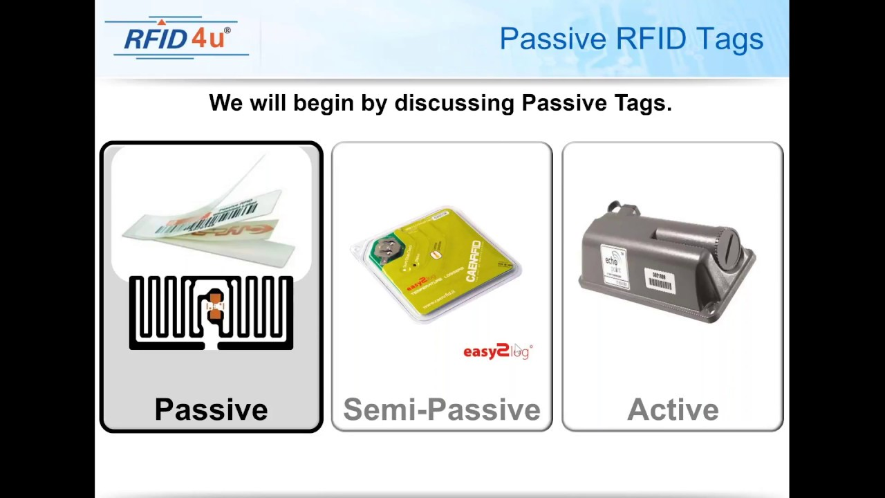 RFID Basics Part I : What is RFID | RFID Tags and Labels| Types of RFID Tags