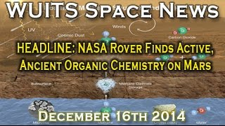 NASA HEADLINE: Curiosity Rover Finds Active, Ancient Organic Chemistry on Mars - WUITS Space News