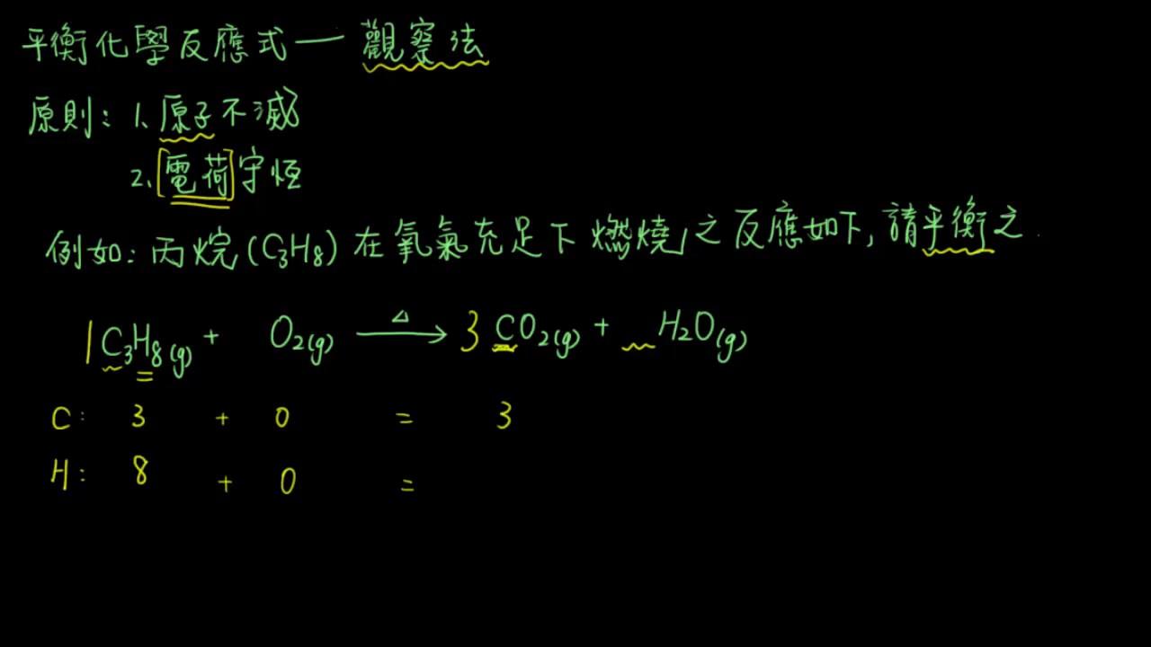 3-2.1_化學反應式與平衡11_平衡係數觀察法1 - YouTube