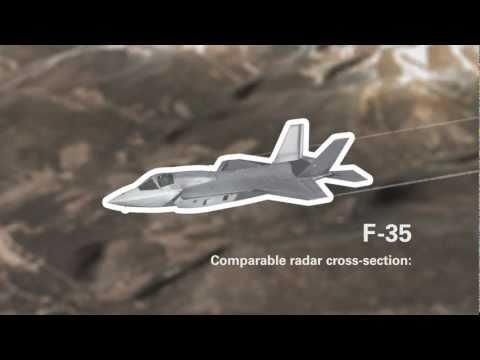 Aircraft Radar Cross-Sections