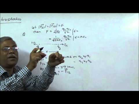 IIT-JEE Physics lecture on Coulombs