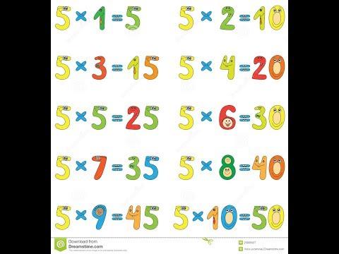 Таблица умножения на 5, стишок.