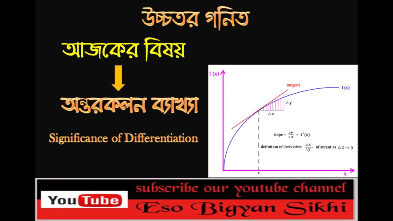 Significance Of Derivative Geometrical Meaning Of Derivative Part 1 Bengali Version Youtube