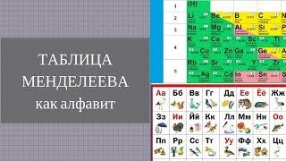 Таблица Менделеева как алфавит