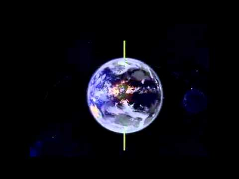 I moti della Terra