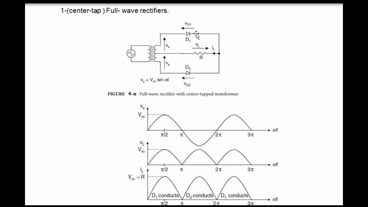 الكترونيات القدرة |3| Basic power Electronics | Full-wave rectifier  center-tap
